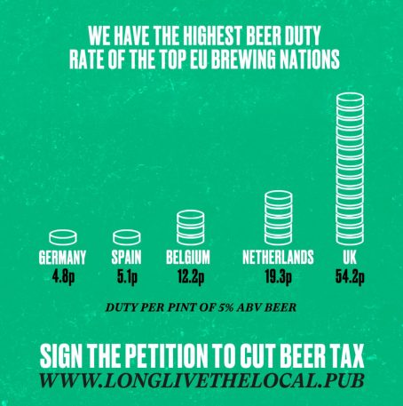 Beer duty EU nations Long Live the Local